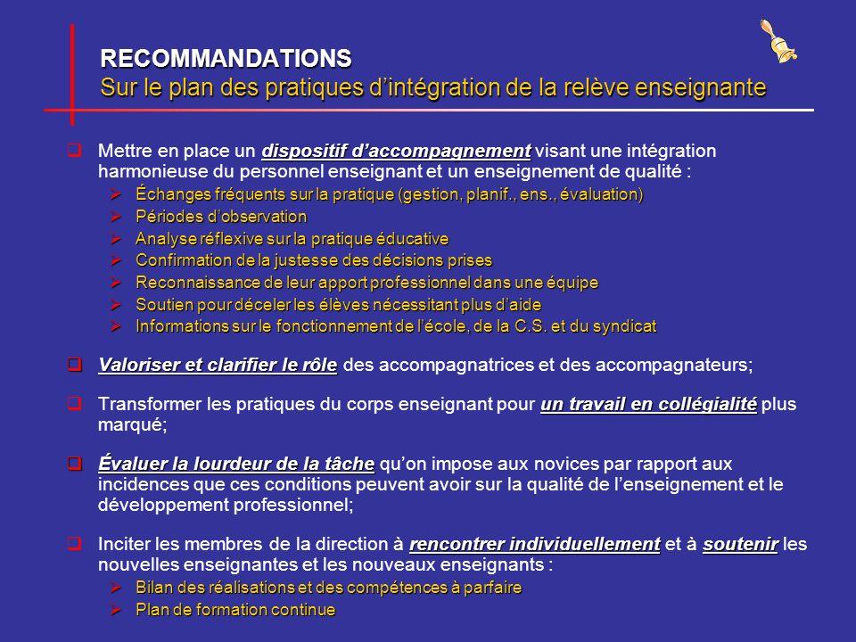 RECOMMANDATIONS Sur le plan des pratiques dintégration de la relève enseignante dispositif daccompagnement Mettre en place un dispositif daccompagneme