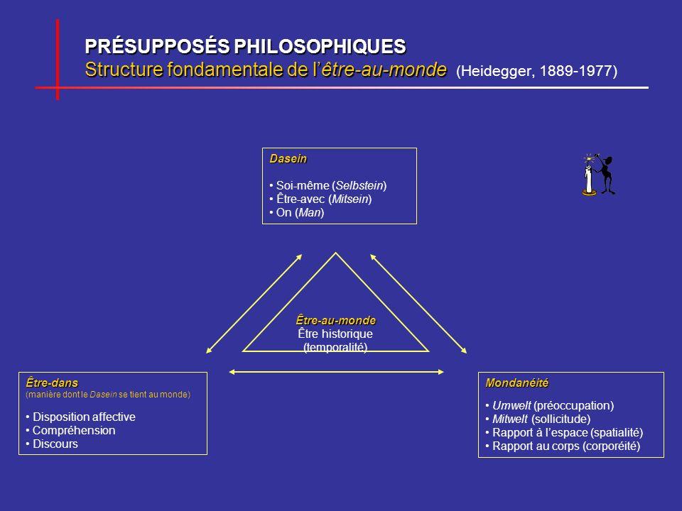 PRÉSUPPOSÉS PHILOSOPHIQUES Structure fondamentale de lêtre-au-monde PRÉSUPPOSÉS PHILOSOPHIQUES Structure fondamentale de lêtre-au-monde (Heidegger, 18