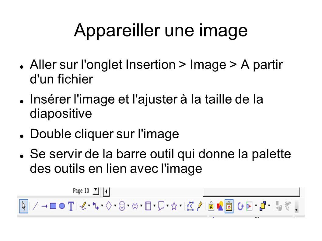 Appareiller une image Aller sur l'onglet Insertion > Image > A partir d'un fichier Insérer l'image et l'ajuster à la taille de la diapositive Double c