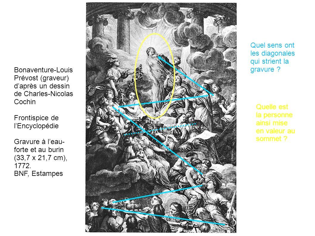 Bonaventure-Louis Prévost (graveur) daprès un dessin de Charles-Nicolas Cochin Frontispice de lEncyclopédie Gravure à leau- forte et au burin (33,7 x