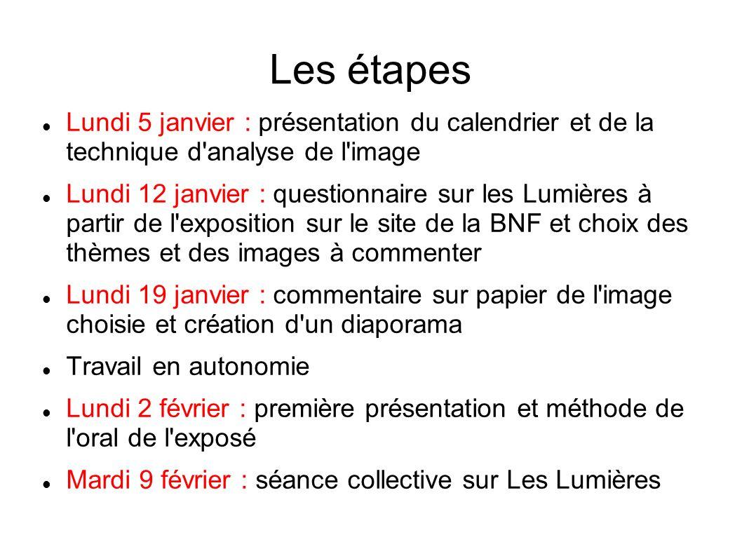 Les étapes Lundi 5 janvier : présentation du calendrier et de la technique d'analyse de l'image Lundi 12 janvier : questionnaire sur les Lumières à pa