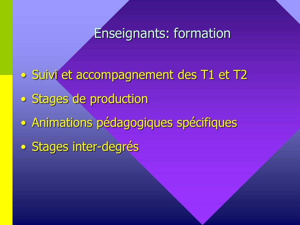 Enseignants: formation Suivi et accompagnement des T1 et T2Suivi et accompagnement des T1 et T2 Stages de productionStages de production Animations pédagogiques spécifiquesAnimations pédagogiques spécifiques Stages inter-degrésStages inter-degrés
