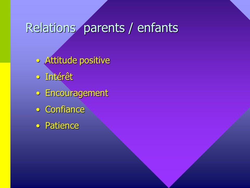 Relations parents / enfants Attitude positiveAttitude positive IntérêtIntérêt EncouragementEncouragement ConfianceConfiance PatiencePatience