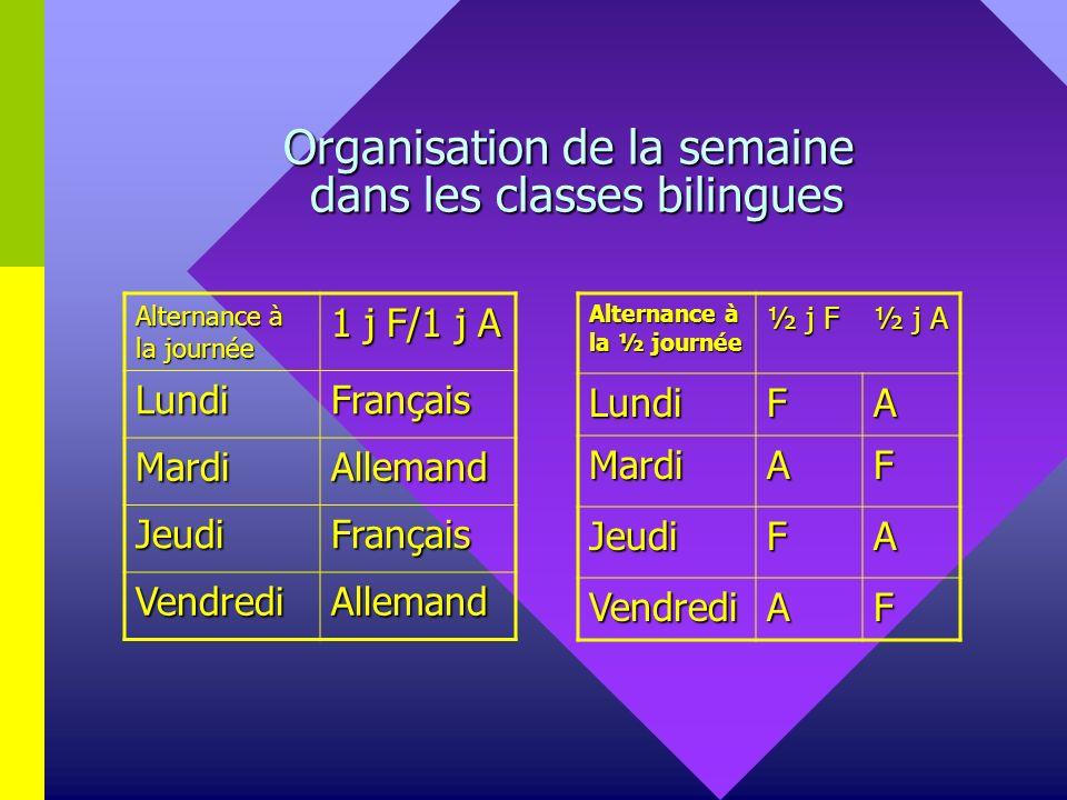 Organisation de la semaine dans les classes bilingues Alternance à la journée 1 j F/1 j A LundiFrançais MardiAllemand JeudiFrançais VendrediAllemand Alternance à la ½ journée ½ j F ½ j A LundiFA MardiAF JeudiFA VendrediAF