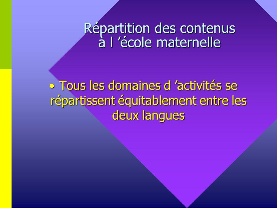 Répartition des contenus à l école maternelle Tous les domaines d activités se répartissent équitablement entre les deux languesTous les domaines d activités se répartissent équitablement entre les deux langues