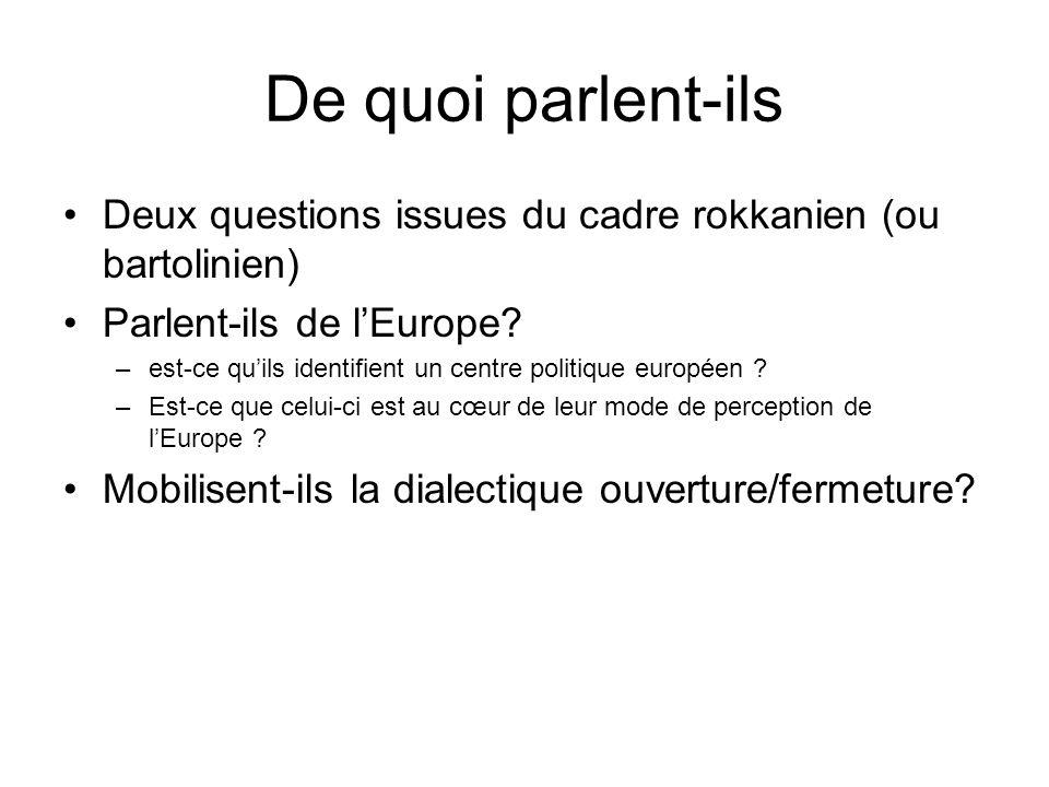 De quoi parlent-ils Deux questions issues du cadre rokkanien (ou bartolinien) Parlent-ils de lEurope.