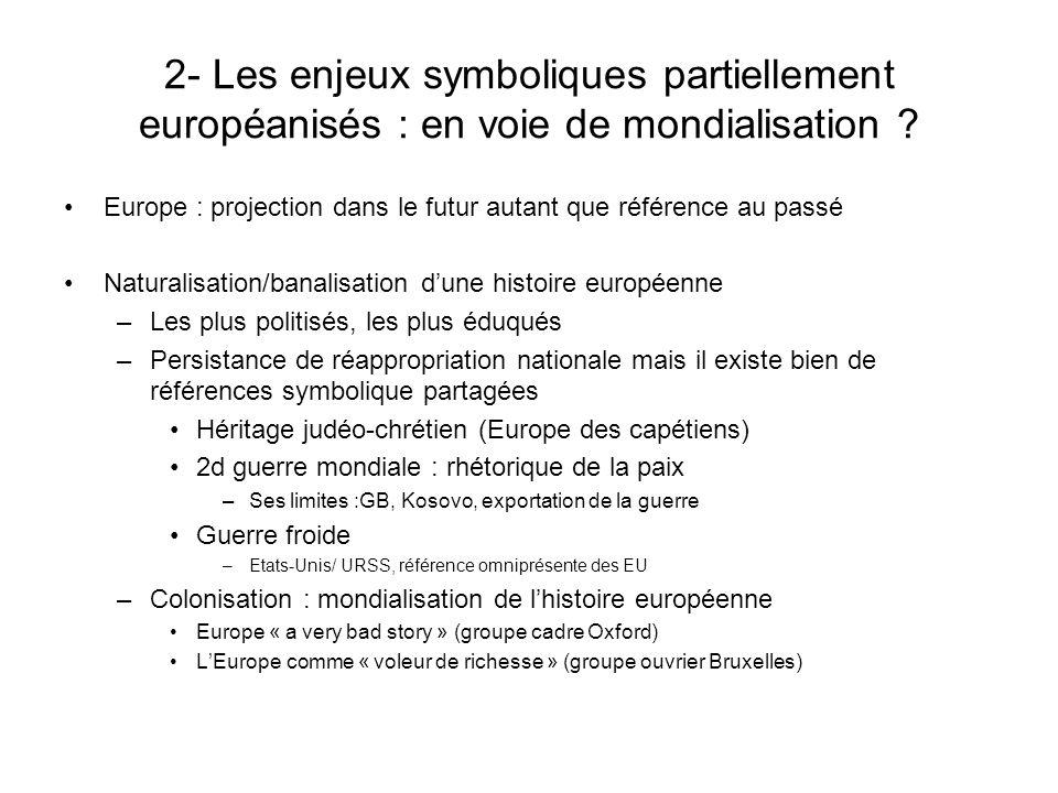 2- Les enjeux symboliques partiellement européanisés : en voie de mondialisation .