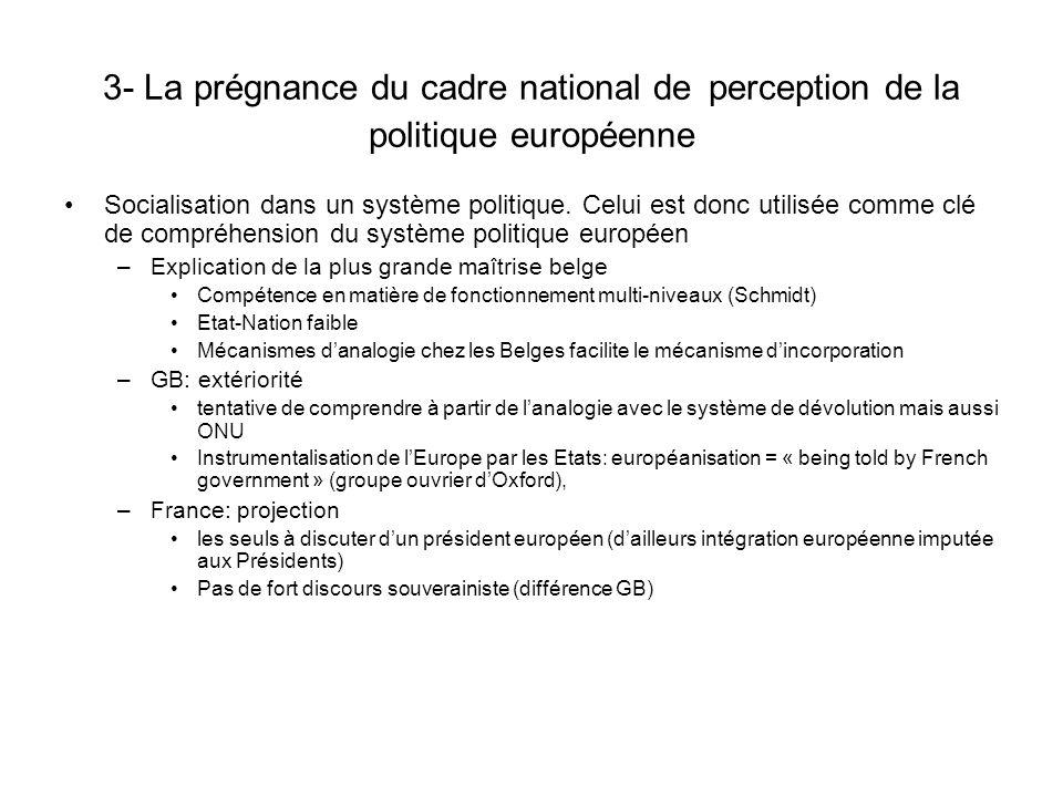 3- La prégnance du cadre national de perception de la politique européenne Socialisation dans un système politique.
