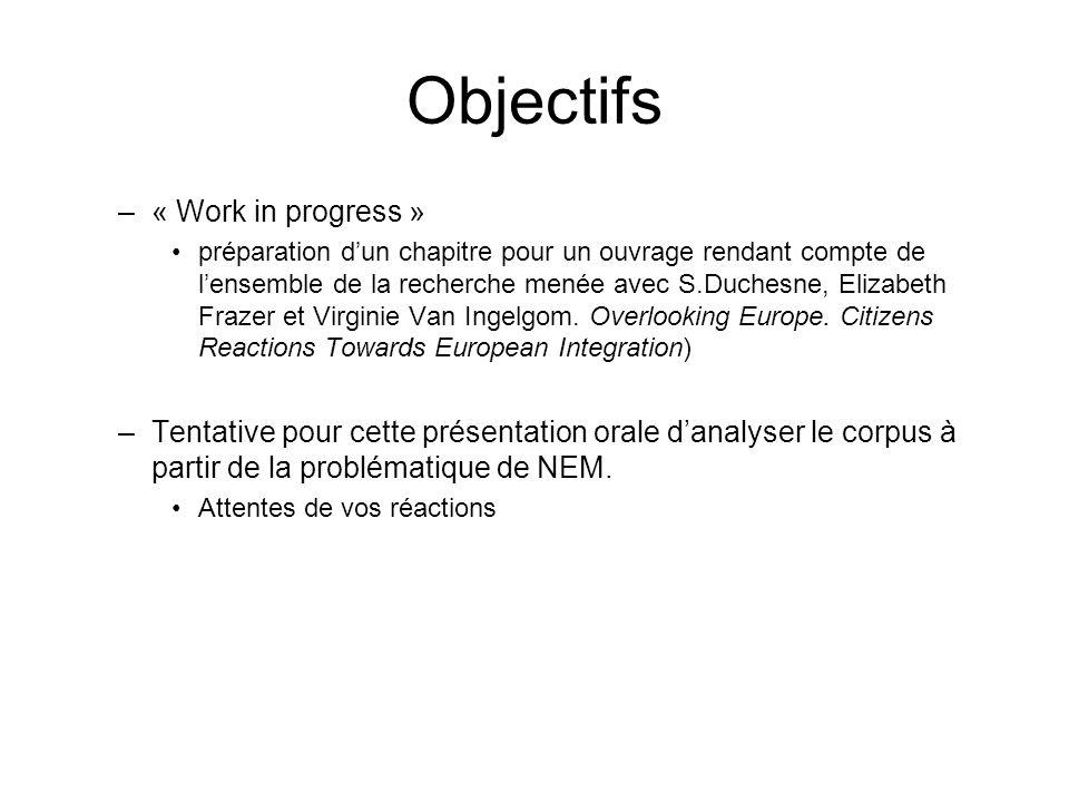 Objectifs –« Work in progress » préparation dun chapitre pour un ouvrage rendant compte de lensemble de la recherche menée avec S.Duchesne, Elizabeth Frazer et Virginie Van Ingelgom.