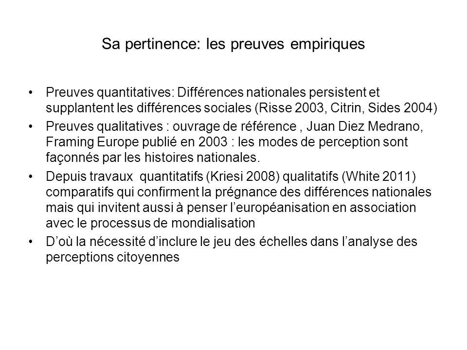 Sa pertinence: les preuves empiriques Preuves quantitatives: Différences nationales persistent et supplantent les différences sociales (Risse 2003, Ci