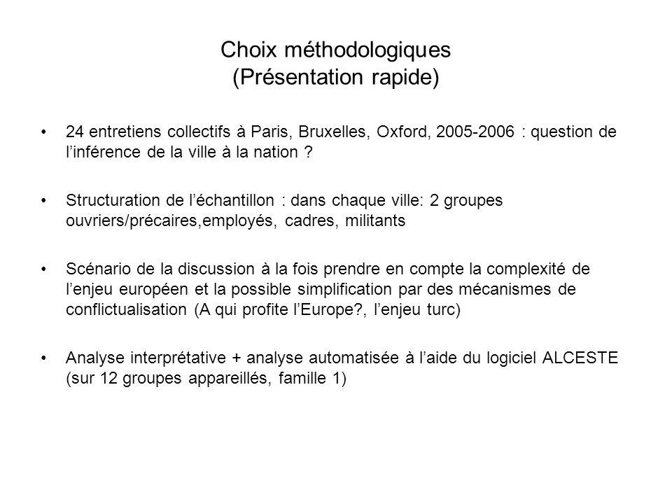 Choix méthodologiques (Présentation rapide) 24 entretiens collectifs à Paris, Bruxelles, Oxford, 2005-2006 : question de linférence de la ville à la nation .