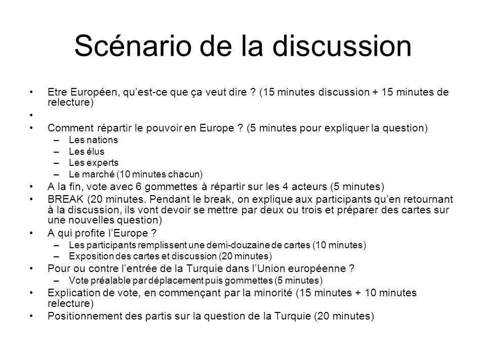 Scénario de la discussion Etre Européen, quest-ce que ça veut dire .