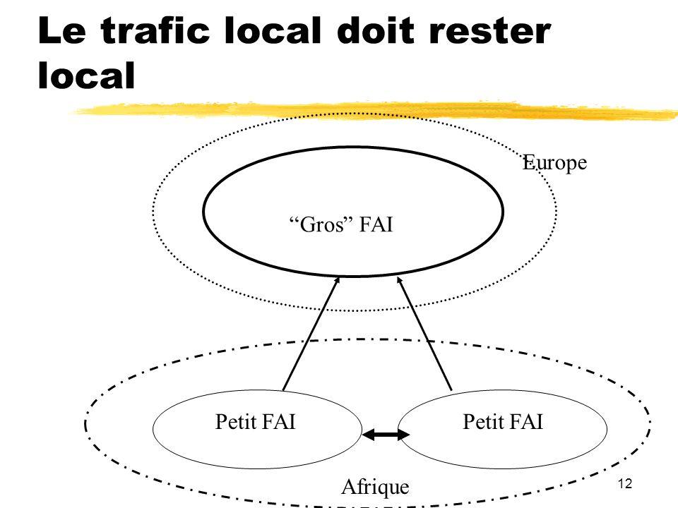 12 Le trafic local doit rester local Gros FAI Petit FAI Afrique Europe