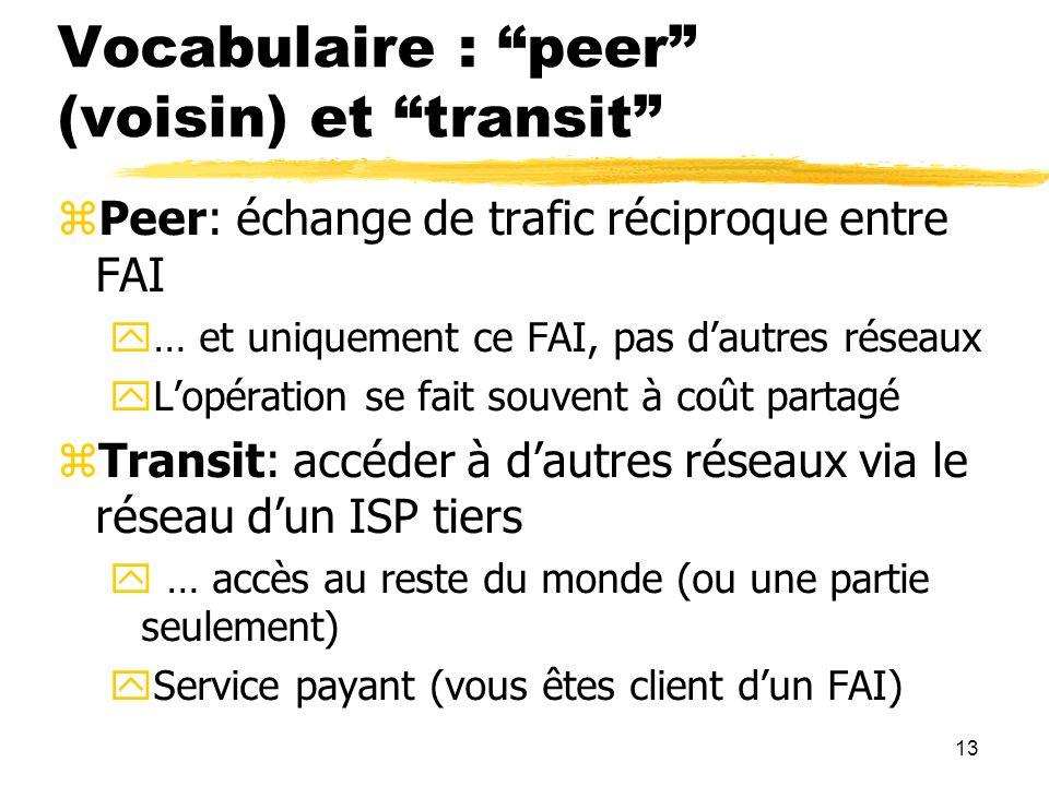 13 Vocabulaire : peer (voisin) et transit Peer: échange de trafic réciproque entre FAI … et uniquement ce FAI, pas dautres réseaux Lopération se fait souvent à coût partagé Transit: accéder à dautres réseaux via le réseau dun ISP tiers … accès au reste du monde (ou une partie seulement) Service payant (vous êtes client dun FAI)