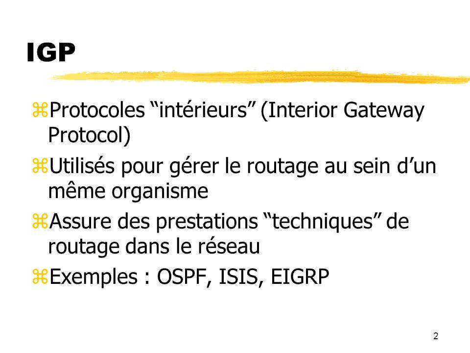 2 IGP Protocoles intérieurs (Interior Gateway Protocol) Utilisés pour gérer le routage au sein dun même organisme Assure des prestations techniques de routage dans le réseau Exemples : OSPF, ISIS, EIGRP