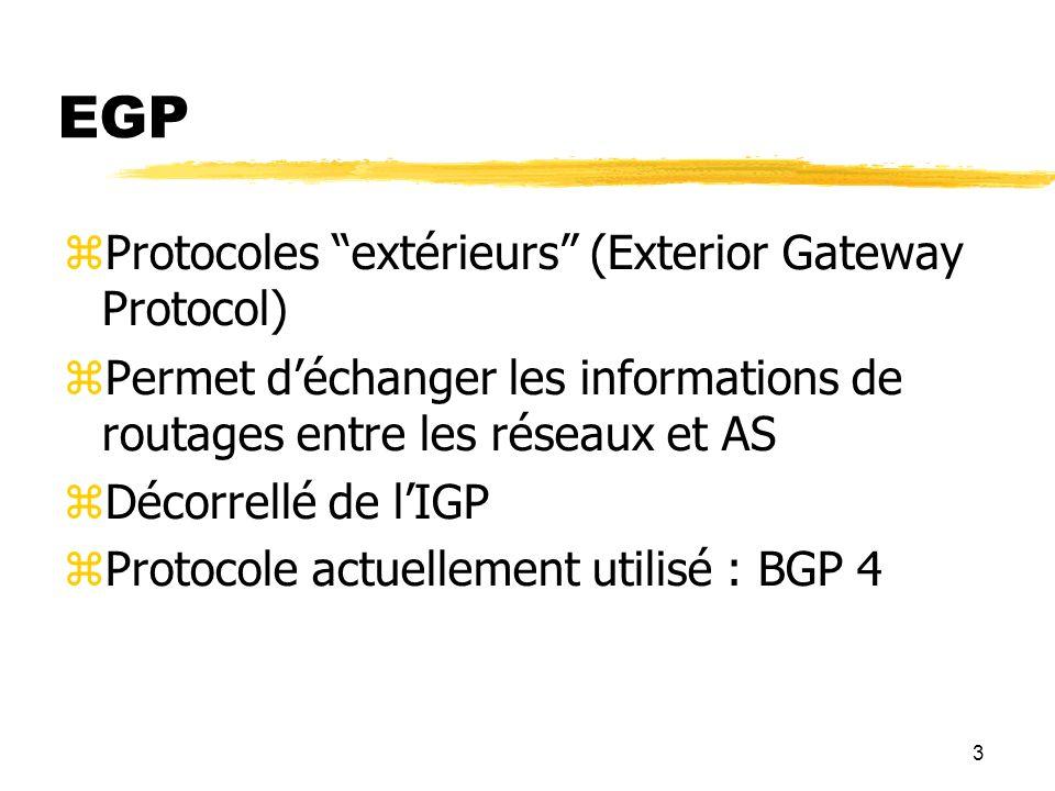 3 EGP Protocoles extérieurs (Exterior Gateway Protocol) Permet déchanger les informations de routages entre les réseaux et AS Décorrellé de lIGP Protocole actuellement utilisé : BGP 4