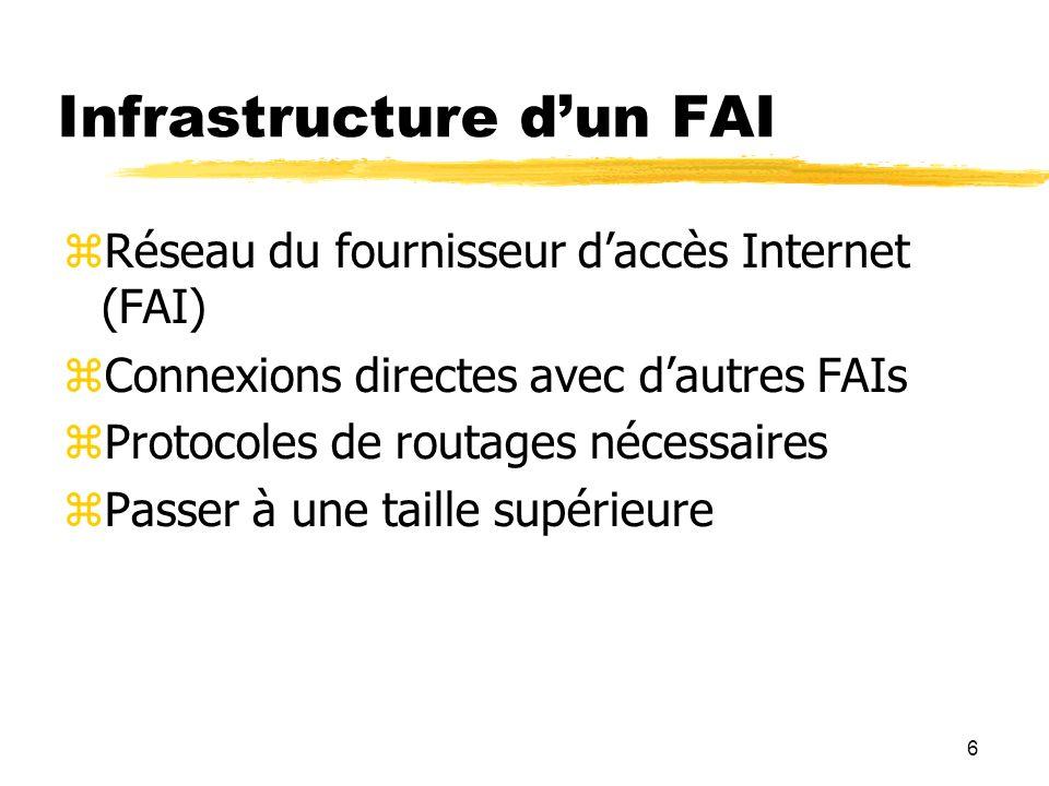 6 Infrastructure dun FAI Réseau du fournisseur daccès Internet (FAI) Connexions directes avec dautres FAIs Protocoles de routages nécessaires Passer à une taille supérieure