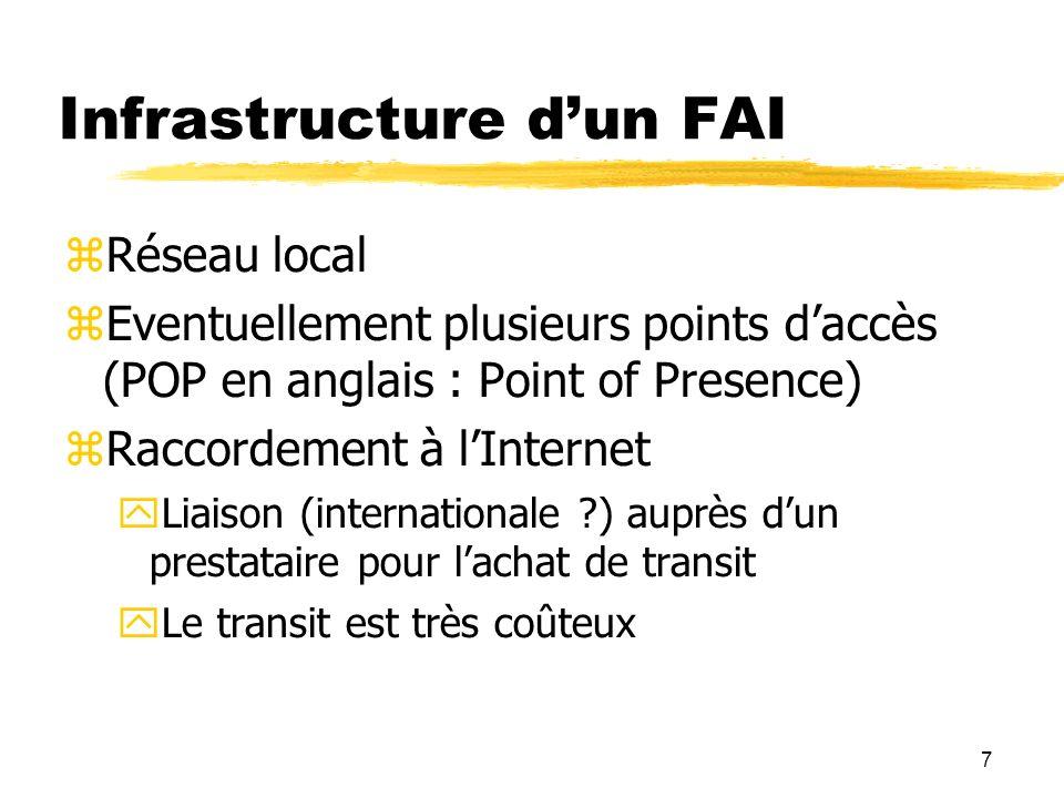 7 Infrastructure dun FAI Réseau local Eventuellement plusieurs points daccès (POP en anglais : Point of Presence) Raccordement à lInternet Liaison (internationale ?) auprès dun prestataire pour lachat de transit Le transit est très coûteux