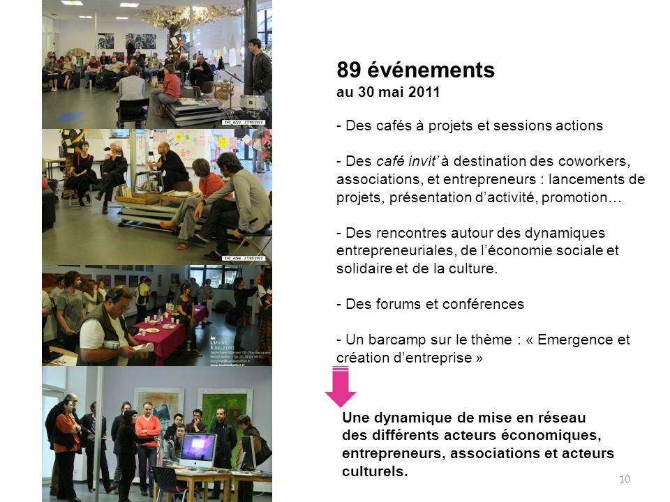 10 89 événements au 30 mai 2011 - Des cafés à projets et sessions actions - Des café invit à destination des coworkers, associations, et entrepreneurs