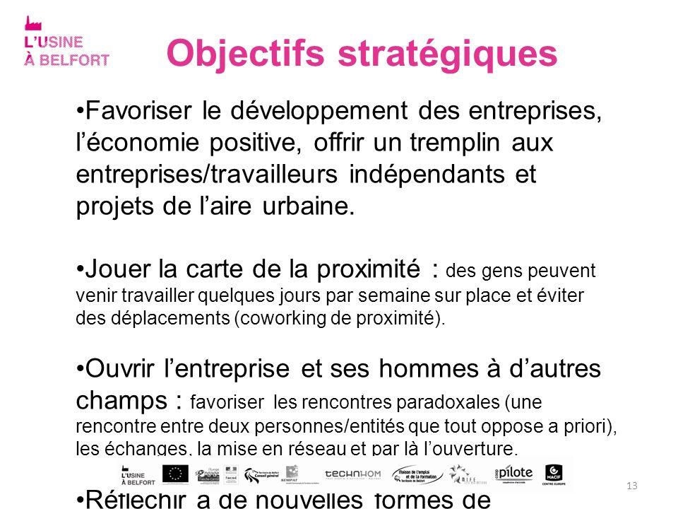 Objectifs stratégiques Favoriser le développement des entreprises, léconomie positive, offrir un tremplin aux entreprises/travailleurs indépendants et