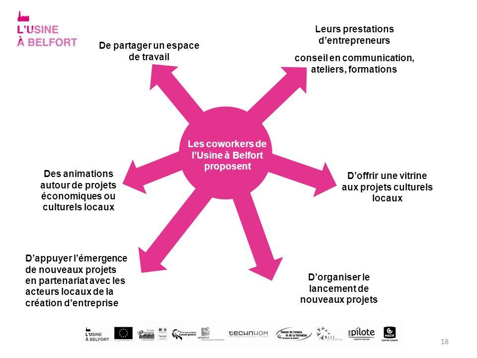 18 Les coworkers de lUsine à Belfort proposent De partager un espace de travail Leurs prestations dentrepreneurs conseil en communication, ateliers, f