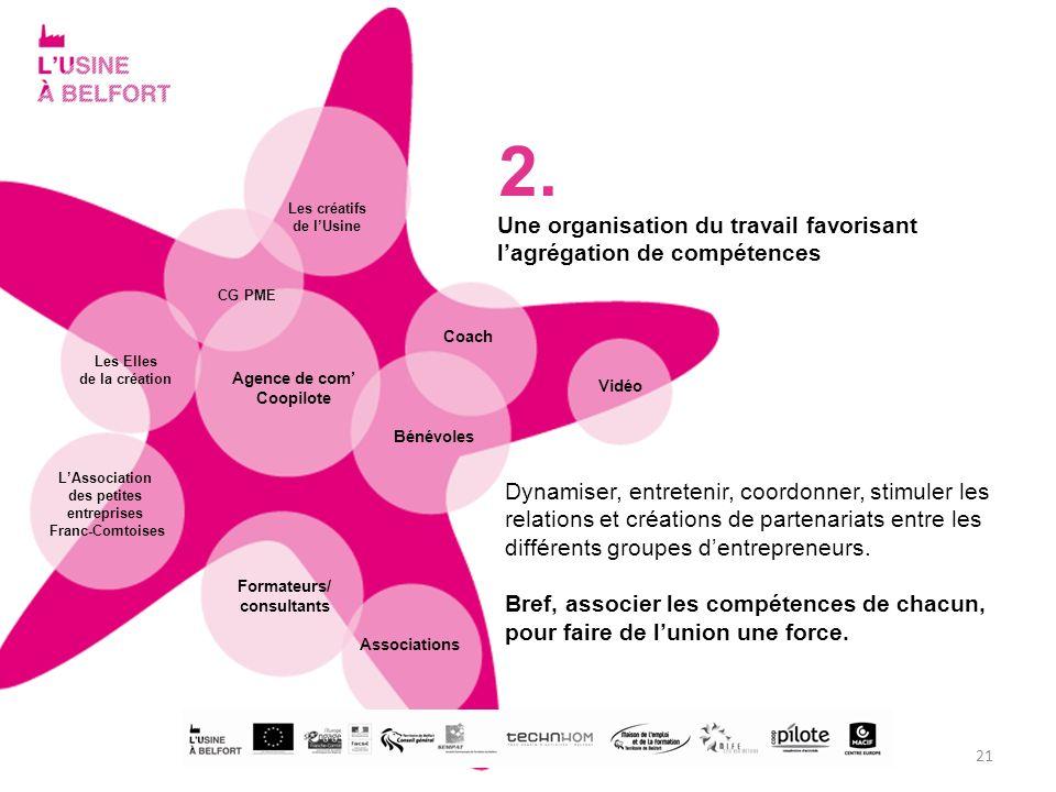 21 Agence de com Coopilote Les créatifs de lUsine CG PME Les Elles de la création 2. Une organisation du travail favorisant lagrégation de compétences