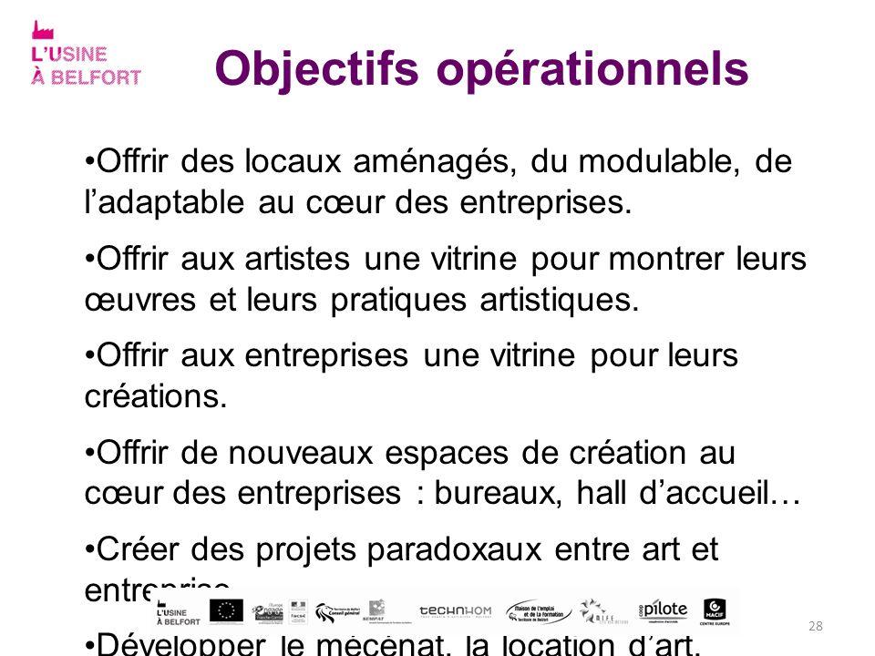 Objectifs opérationnels Offrir des locaux aménagés, du modulable, de ladaptable au cœur des entreprises. Offrir aux artistes une vitrine pour montrer