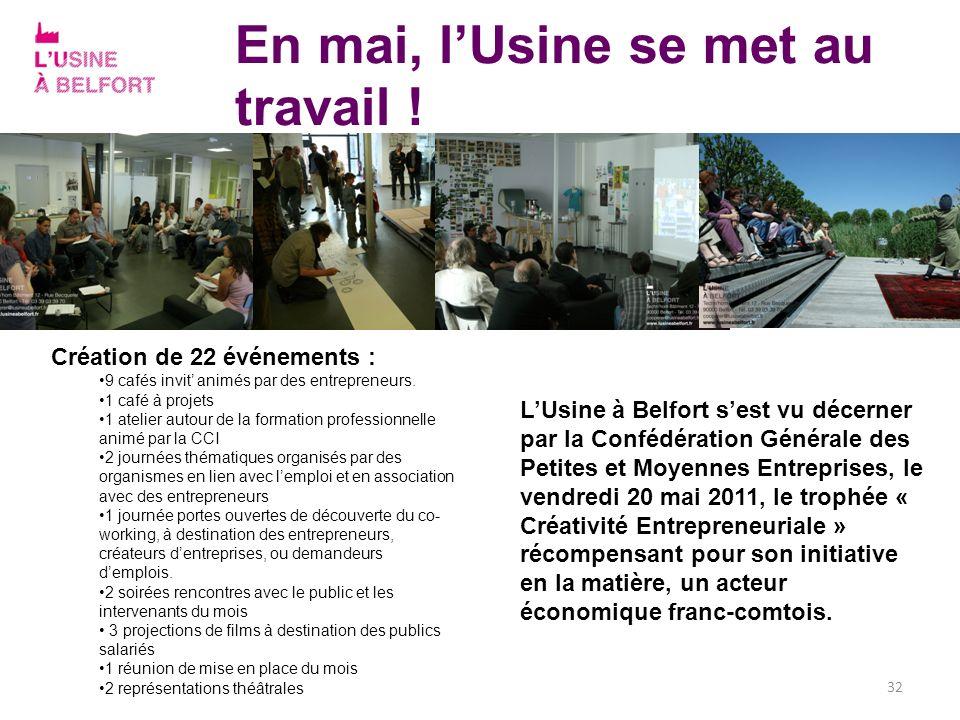32 En mai, lUsine se met au travail ! Création de 22 événements : 9 cafés invit animés par des entrepreneurs. 1 café à projets 1 atelier autour de la