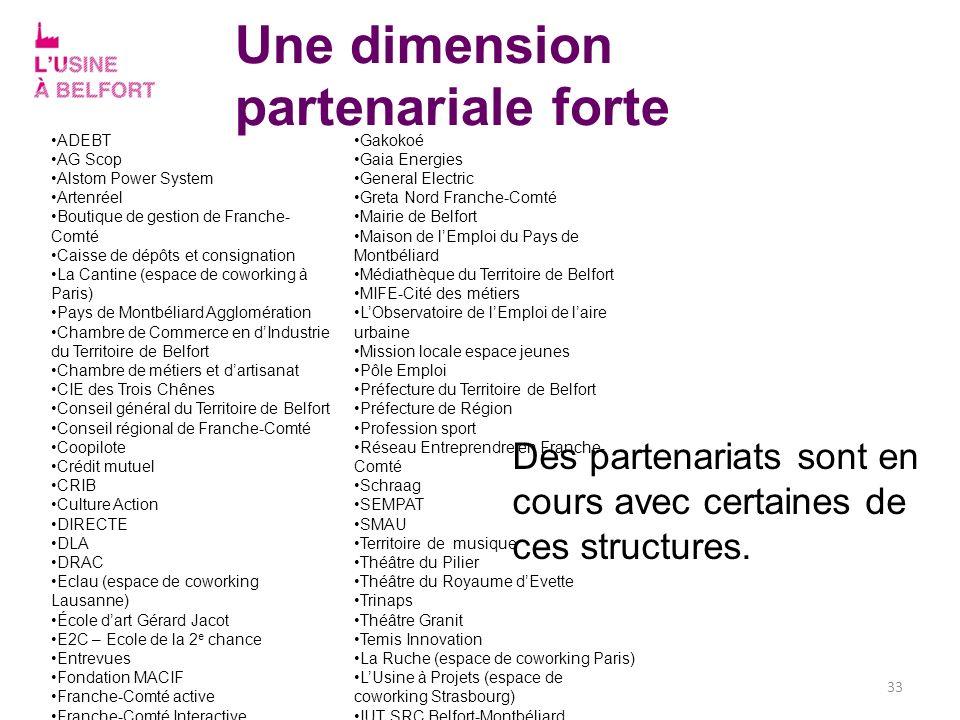 ADEBT AG Scop Alstom Power System Artenréel Boutique de gestion de Franche- Comté Caisse de dépôts et consignation La Cantine (espace de coworking à P