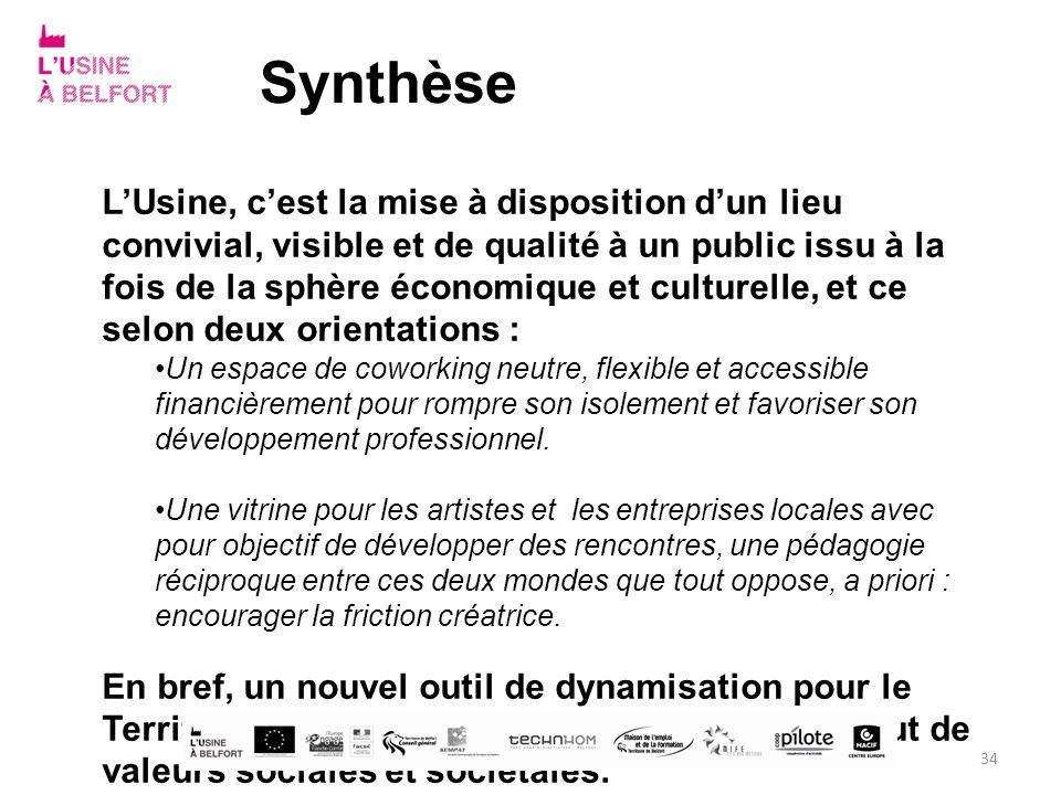 34 Synthèse LUsine, cest la mise à disposition dun lieu convivial, visible et de qualité à un public issu à la fois de la sphère économique et culture