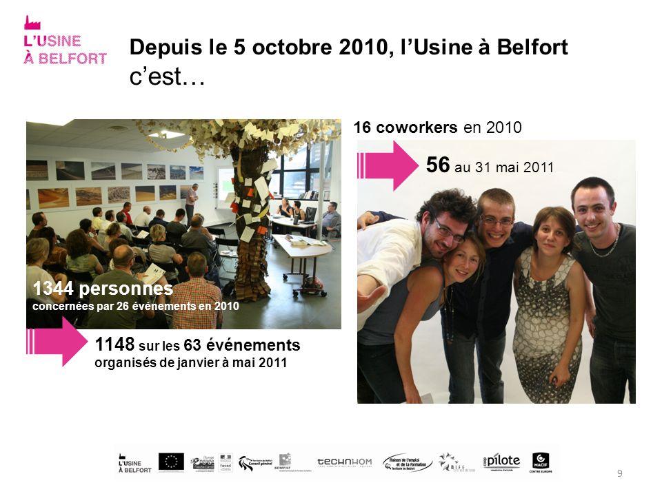 9 Depuis le 5 octobre 2010, lUsine à Belfort cest… 1148 sur les 63 événements organisés de janvier à mai 2011 56 au 31 mai 2011 16 coworkers en 2010 1
