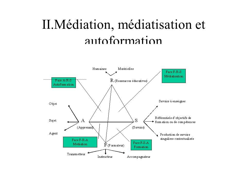 II.Médiation, médiatisation et autoformation