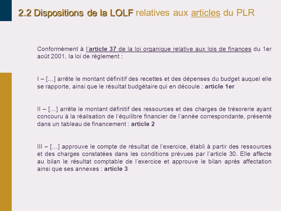 2.2 Dispositions de la LOLF 2.2 Dispositions de la LOLF relatives aux articles du PLR Conformément à larticle 37 de la loi organique relative aux lois