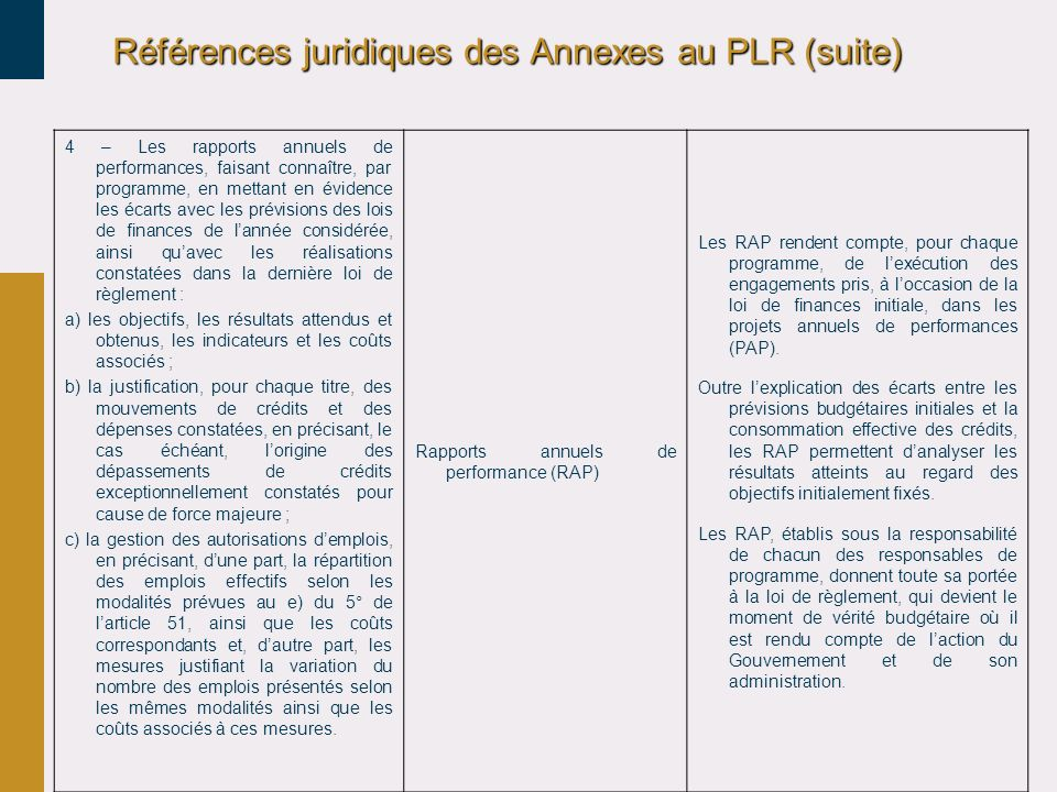 Références juridiques des Annexes au PLR (suite) 4 – Les rapports annuels de performances, faisant connaître, par programme, en mettant en évidence le