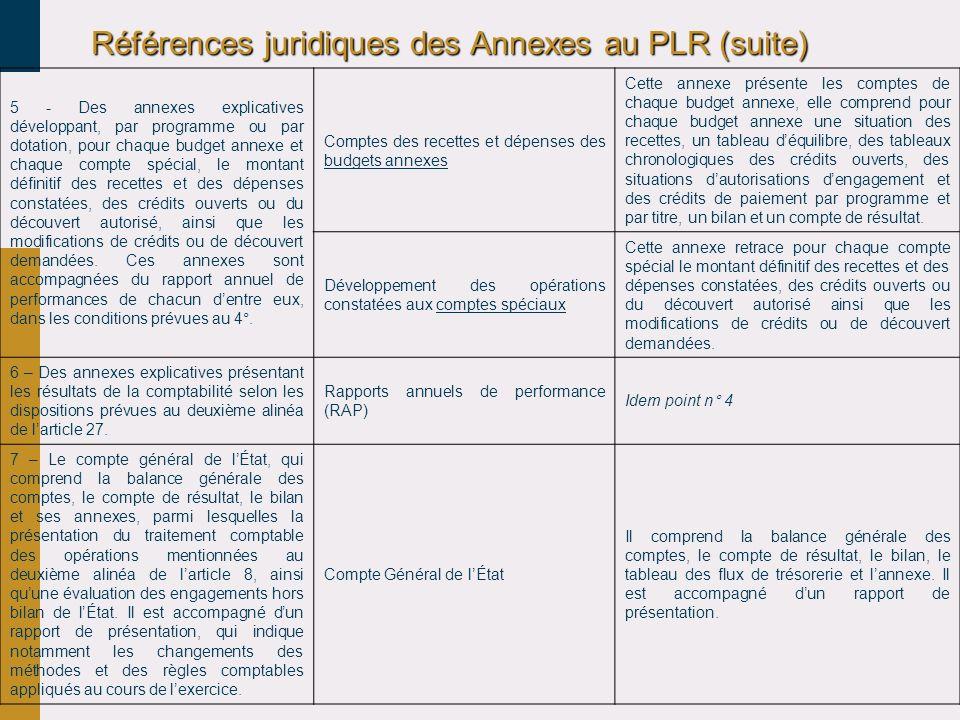 Références juridiques des Annexes au PLR (suite) 5 - Des annexes explicatives développant, par programme ou par dotation, pour chaque budget annexe et
