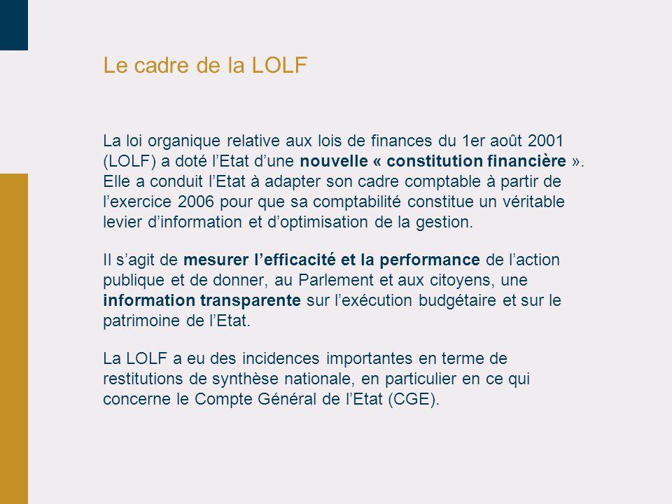 Le cadre de la LOLF La loi organique relative aux lois de finances du 1er août 2001 (LOLF) a doté lEtat dune nouvelle « constitution financière ». Ell