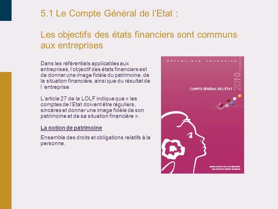 5.1 Le Compte Général de lEtat : Les objectifs des états financiers sont communs aux entreprises Dans les référentiels applicables aux entreprises, lo