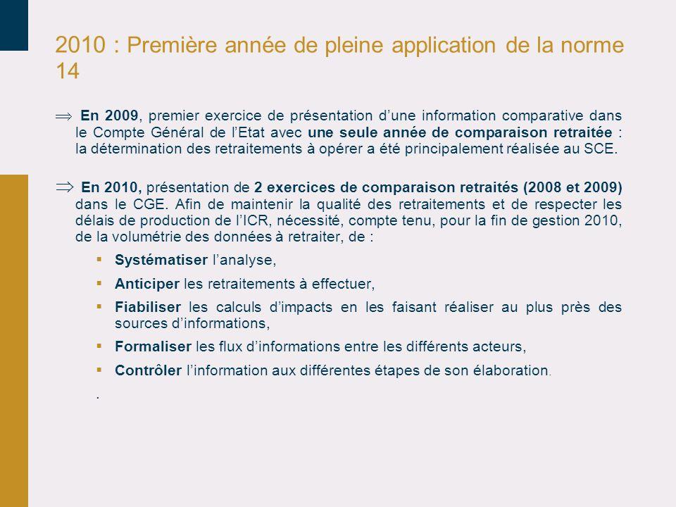 2010 : Première année de pleine application de la norme 14 En 2009, premier exercice de présentation dune information comparative dans le Compte Génér