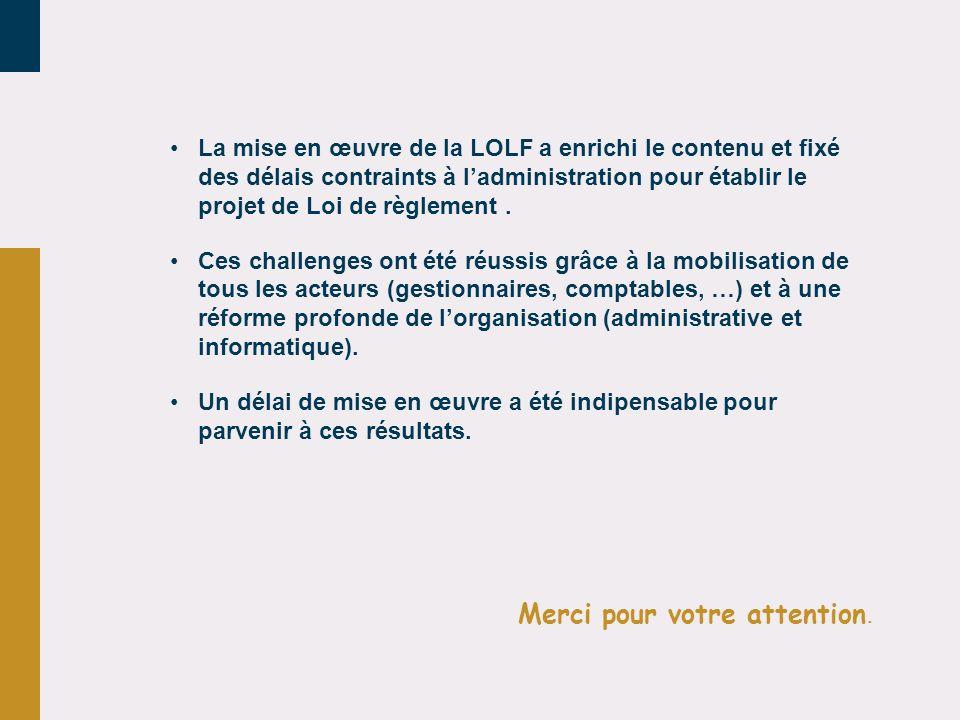 Merci pour votre attention. La mise en œuvre de la LOLF a enrichi le contenu et fixé des délais contraints à ladministration pour établir le projet de