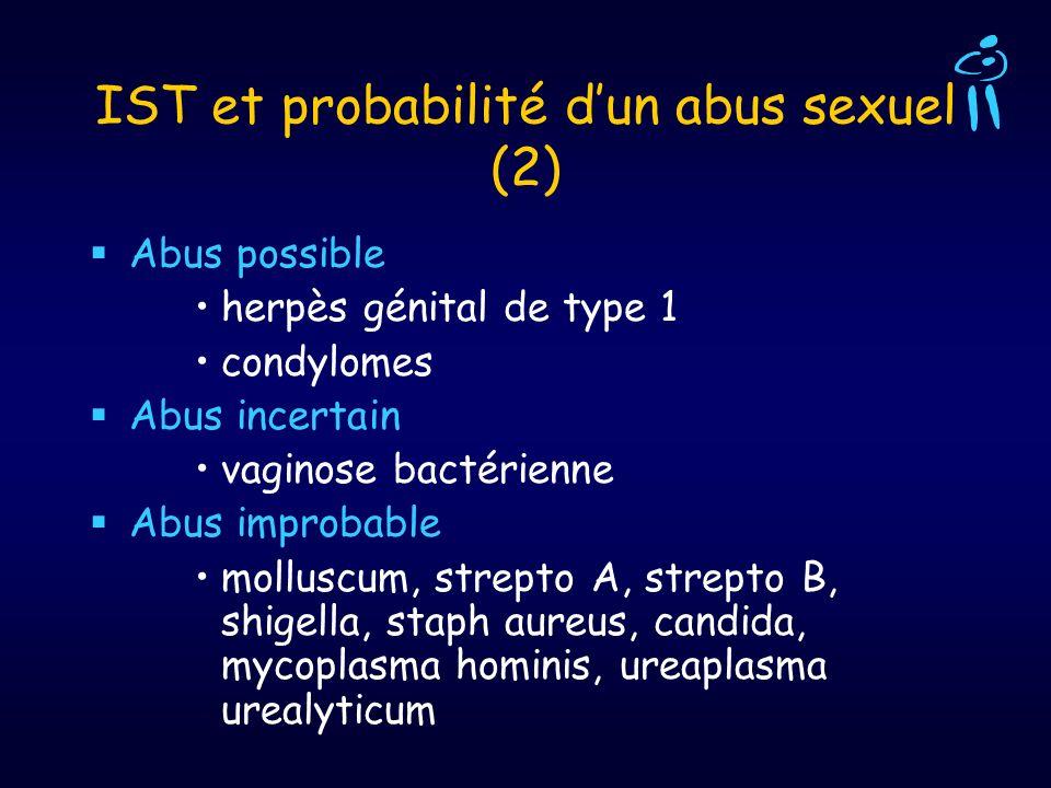 IST et probabilité dun abus sexuel (2) Abus possible herpès génital de type 1 condylomes Abus incertain vaginose bactérienne Abus improbable molluscum