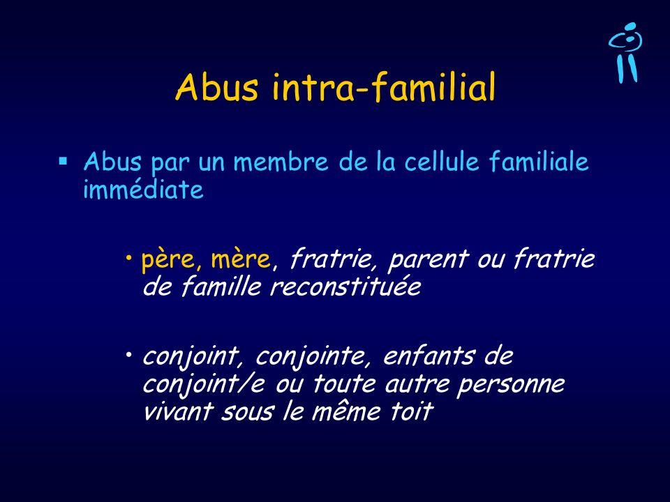 Abus intra-familial Abus par un membre de la cellule familiale immédiate père, mère, fratrie, parent ou fratrie de famille reconstituée conjoint, conj