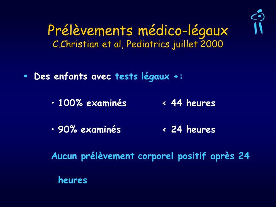Prélèvements médico-légaux C.Christian et al, Pediatrics juillet 2000 Des enfants avec tests légaux +: 100% examinés< 44 heures 90% examinés < 24 heur