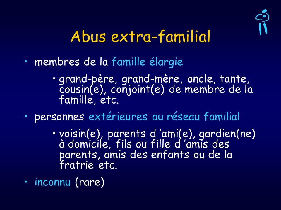 Abus extra-familial membres de la famille élargie grand-père, grand-mère, oncle, tante, cousin(e), conjoint(e) de membre de la famille, etc. personnes