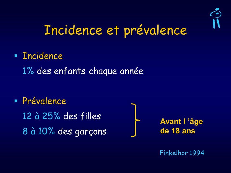 Incidence et prévalence Incidence 1% des enfants chaque année Prévalence 12 à 25% des filles 8 à 10% des garçons Avant l âge de 18 ans Finkelhor 1994