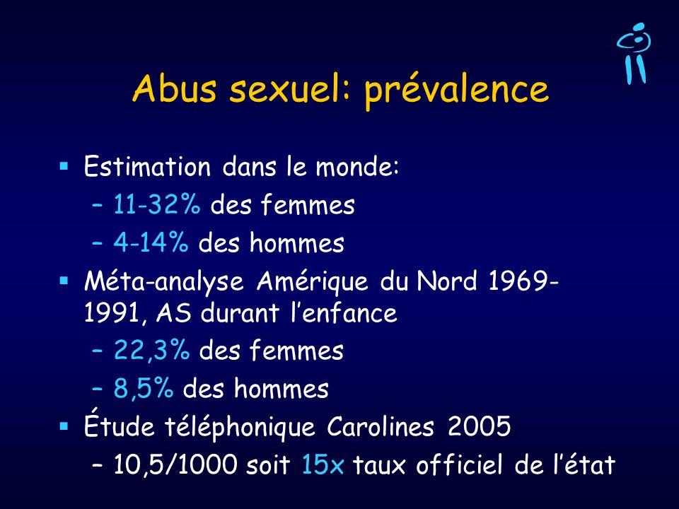 Abus sexuel: prévalence Estimation dans le monde: –11-32% des femmes –4-14% des hommes Méta-analyse Amérique du Nord 1969- 1991, AS durant lenfance –2