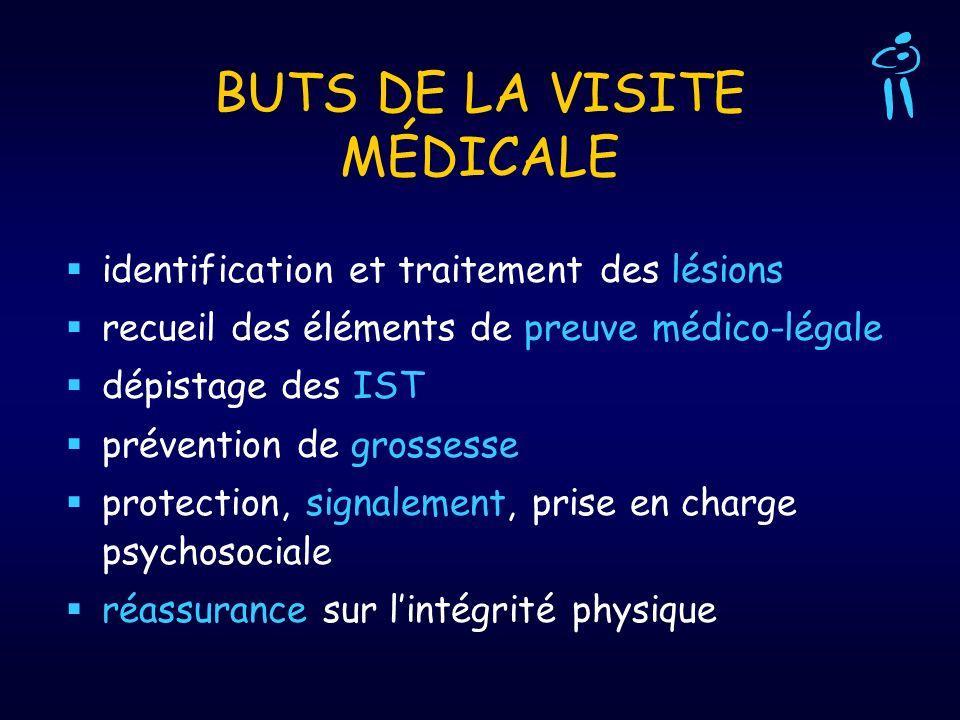 BUTS DE LA VISITE MÉDICALE identification et traitement des lésions recueil des éléments de preuve médico-légale dépistage des IST prévention de gross