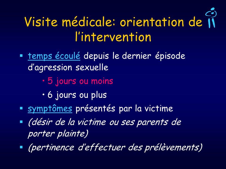 Visite médicale: orientation de lintervention temps écoulé depuis le dernier épisode dagression sexuelle 5 jours ou moins 6 jours ou plus symptômes pr