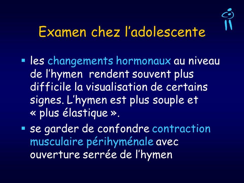 Examen chez ladolescente les changements hormonaux au niveau de lhymen rendent souvent plus difficile la visualisation de certains signes. Lhymen est