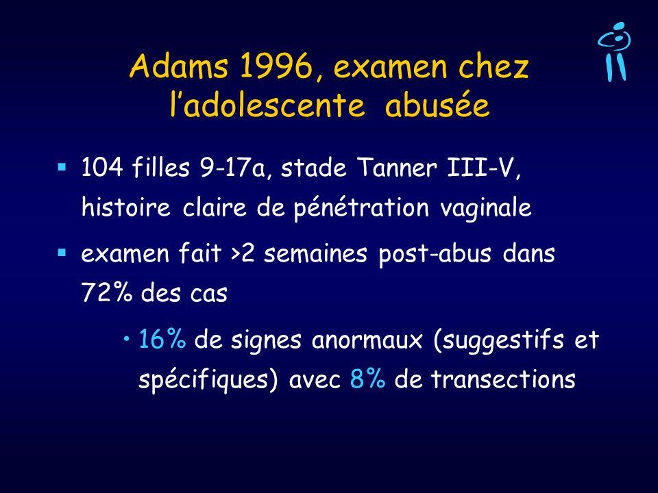 Adams 1996, examen chez ladolescente abusée 104 filles 9-17a, stade Tanner III-V, histoire claire de pénétration vaginale examen fait >2 semaines post