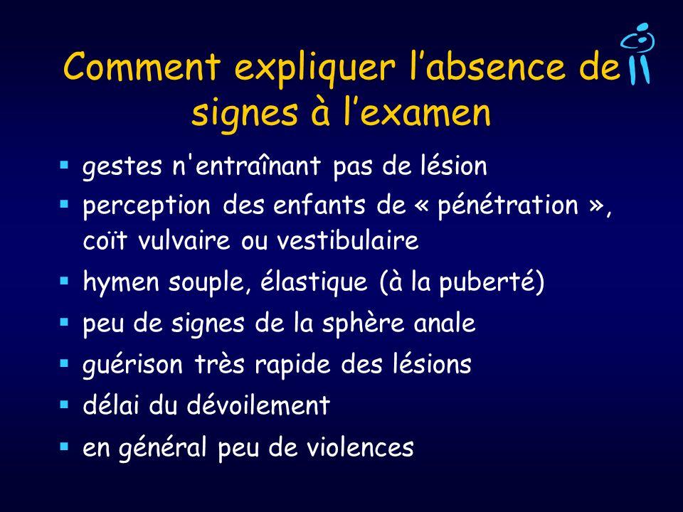 Comment expliquer labsence de signes à lexamen gestes n'entraînant pas de lésion perception des enfants de « pénétration », coït vulvaire ou vestibula